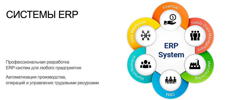 ts group erp systems decision Erp solutions buyer's guide wwwinside-erpcom the bene ts of midmarket erp solutions 12 erp systems are composed of several integrated modules that.