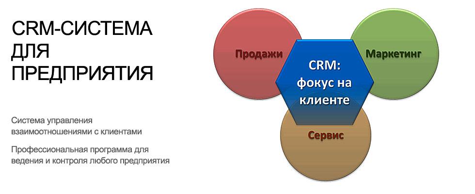 Crm система своими руками 93